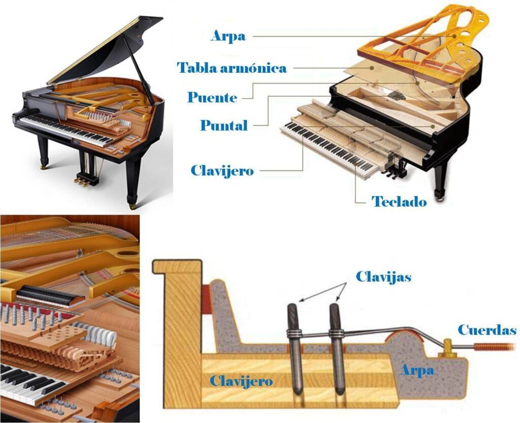 Componentes de un piano de cola desafinado