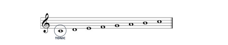C major scale and key