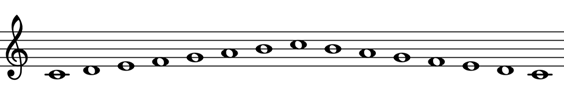 Music Scales with notes