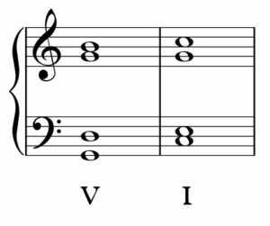 Authentique Perfect Musical Cadence