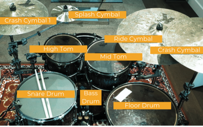Drum parts of our Class in Amsterdam 2